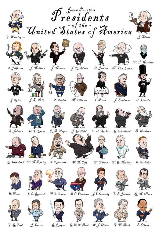 Jason Pruett's small cartoons of each of the U.S. presidents.