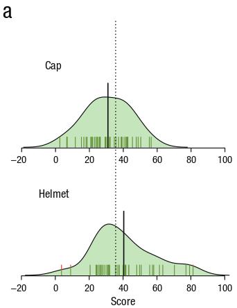 bike helmet graph