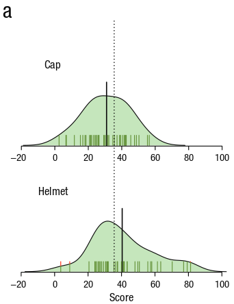 bike helmet graph