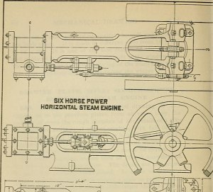 A_textbook_on_mechanical_and_electrical_engineering_(1902)_(14585520259)